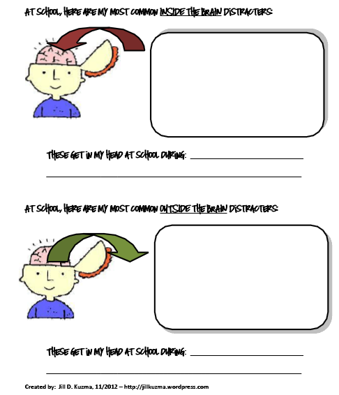 Organization behavior learning paper