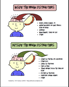 Distractor types