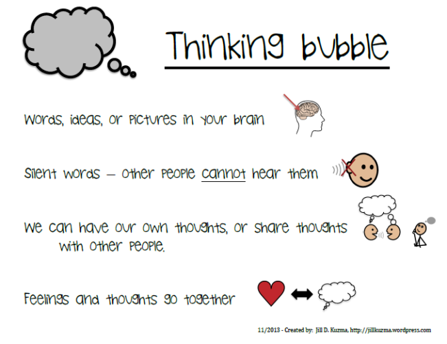 Thinking Bubble